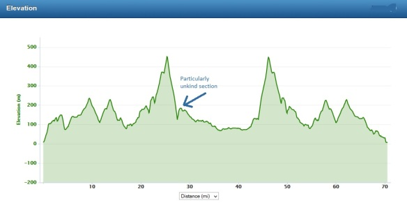 midsummer beer sportive elevation