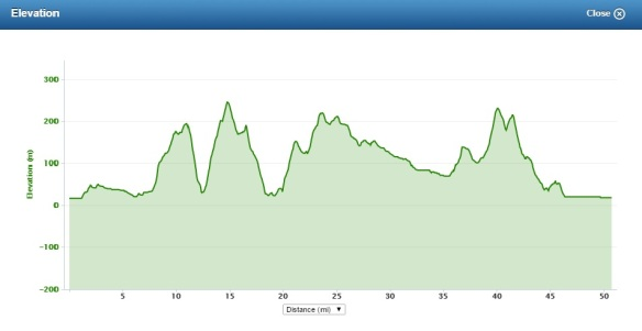 IronRide elevation profile (Aluminium)