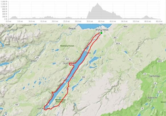 Etape Loch Ness Elevation/route